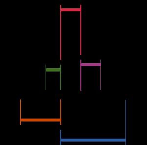 Basic ECG Graph